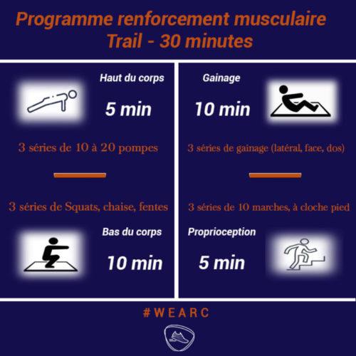 Programme de renforcement musculaire pour la course à pied